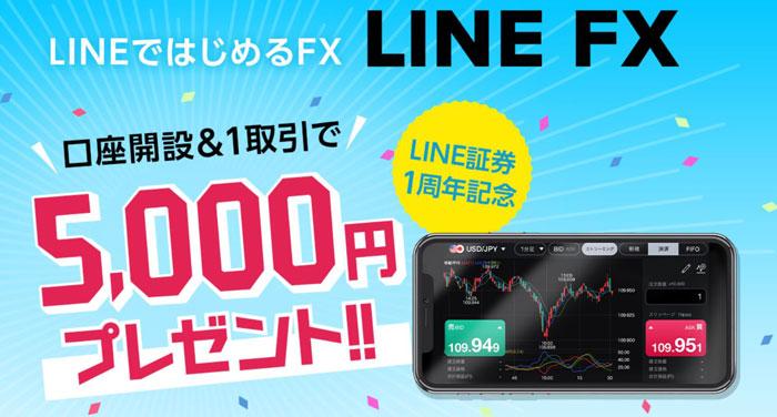 LINEFXで5000円もらえるキャンペーン中♡評判とメリットを検証!